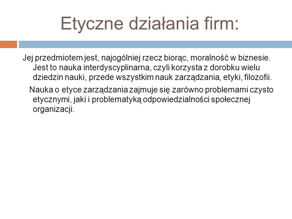 Etyczne działania firm: