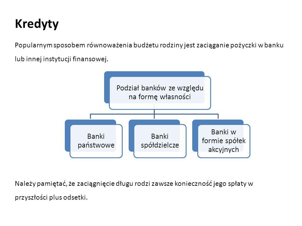 Kredyty Popularnym sposobem równoważenia budżetu rodziny jest zaciąganie pożyczki w banku lub innej instytucji finansowej.