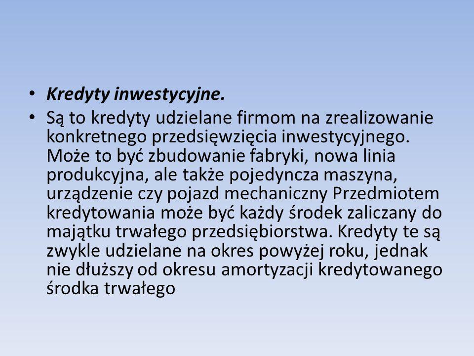 Kredyty inwestycyjne.