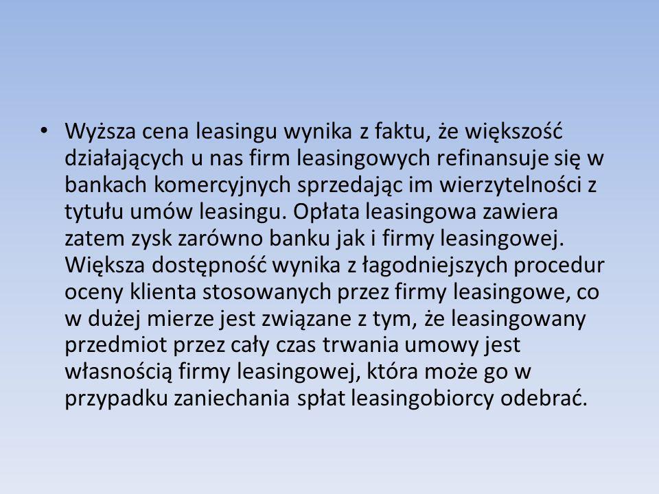 Wyższa cena leasingu wynika z faktu, że większość działających u nas firm leasingowych refinansuje się w bankach komercyjnych sprzedając im wierzytelności z tytułu umów leasingu.