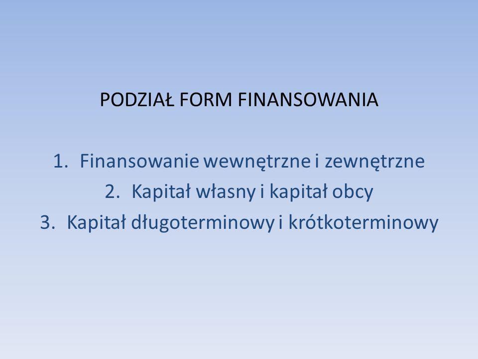 PODZIAŁ FORM FINANSOWANIA Finansowanie wewnętrzne i zewnętrzne