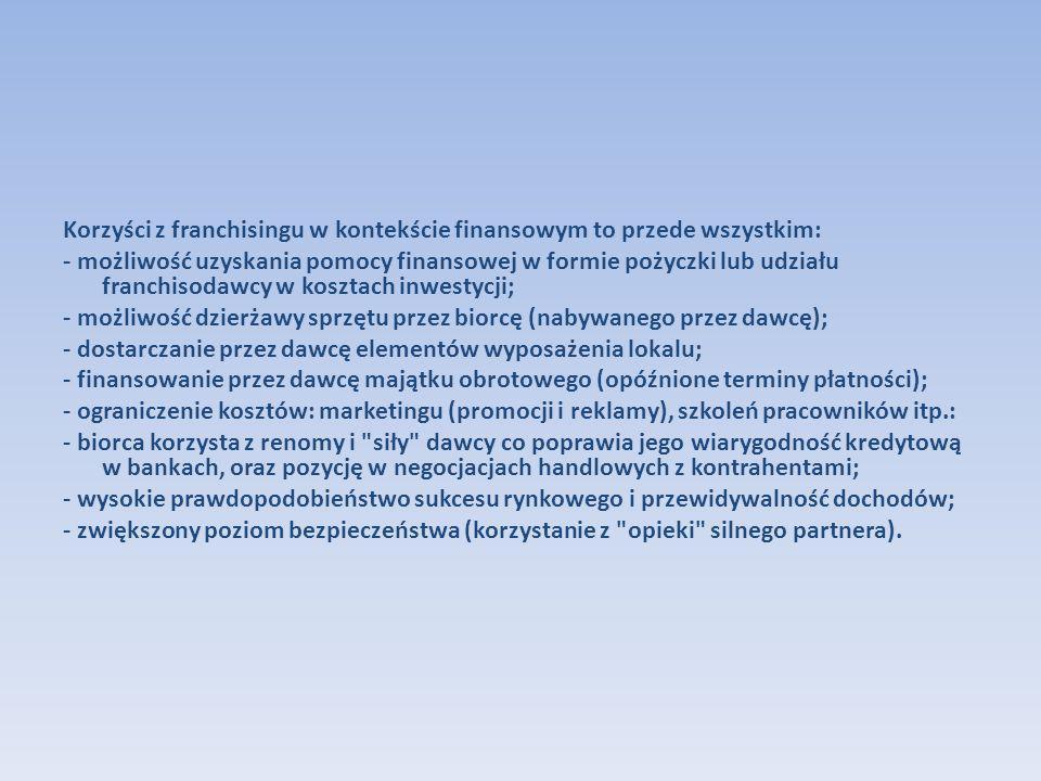Korzyści z franchisingu w kontekście finansowym to przede wszystkim: