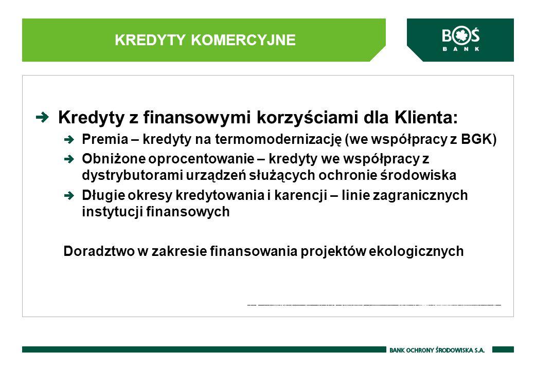 Kredyty z finansowymi korzyściami dla Klienta: