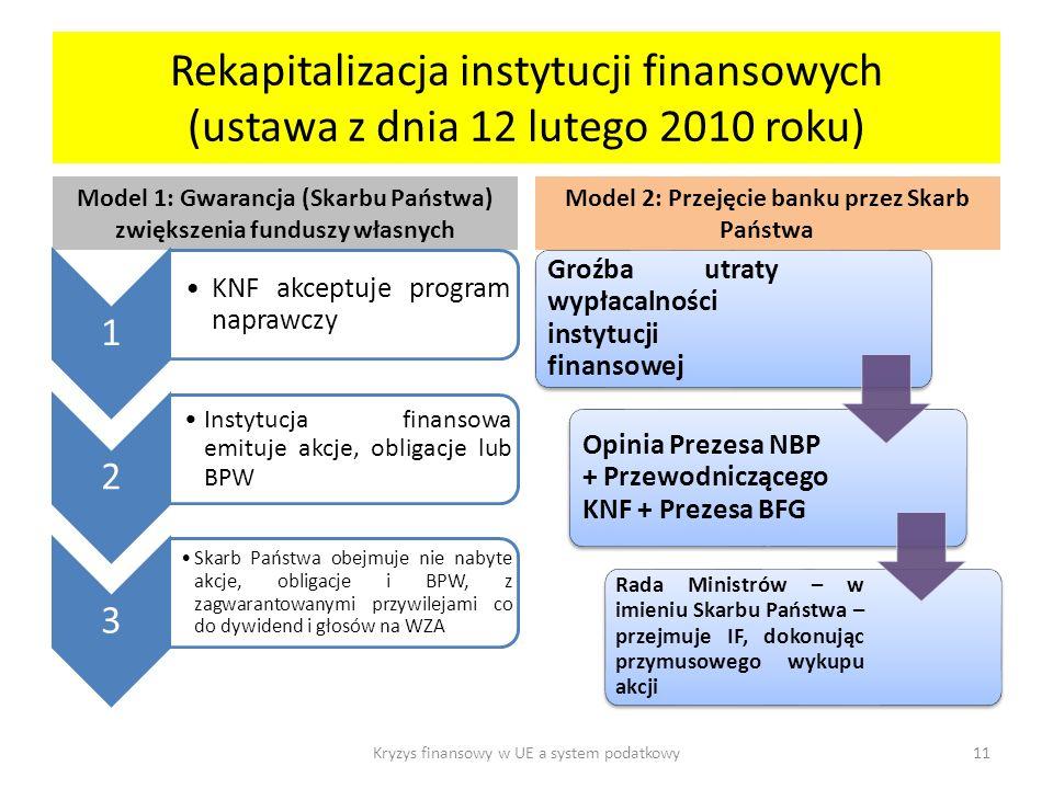 Rekapitalizacja instytucji finansowych (ustawa z dnia 12 lutego 2010 roku)