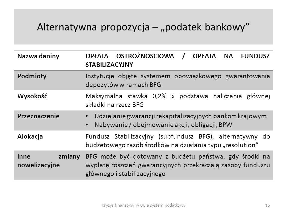 """Alternatywna propozycja – """"podatek bankowy"""