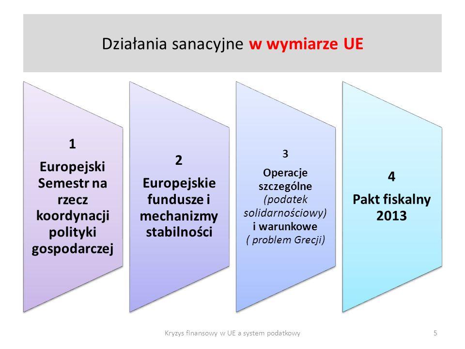 Działania sanacyjne w wymiarze UE