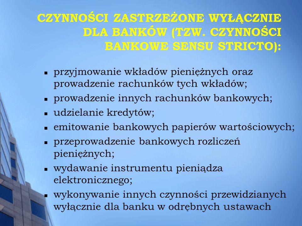 CZYNNOŚCI ZASTRZEŻONE WYŁĄCZNIE DLA BANKÓW (TZW