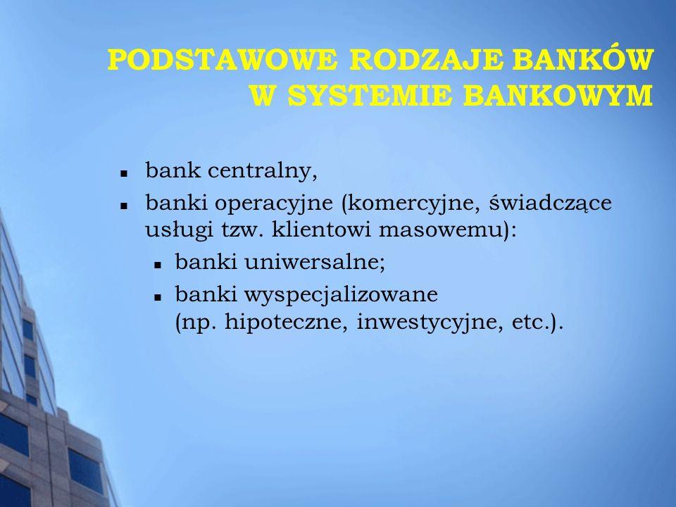 PODSTAWOWE RODZAJE BANKÓW W SYSTEMIE BANKOWYM