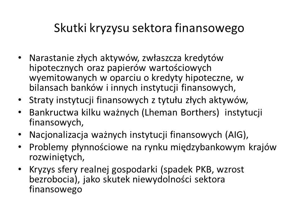 Skutki kryzysu sektora finansowego