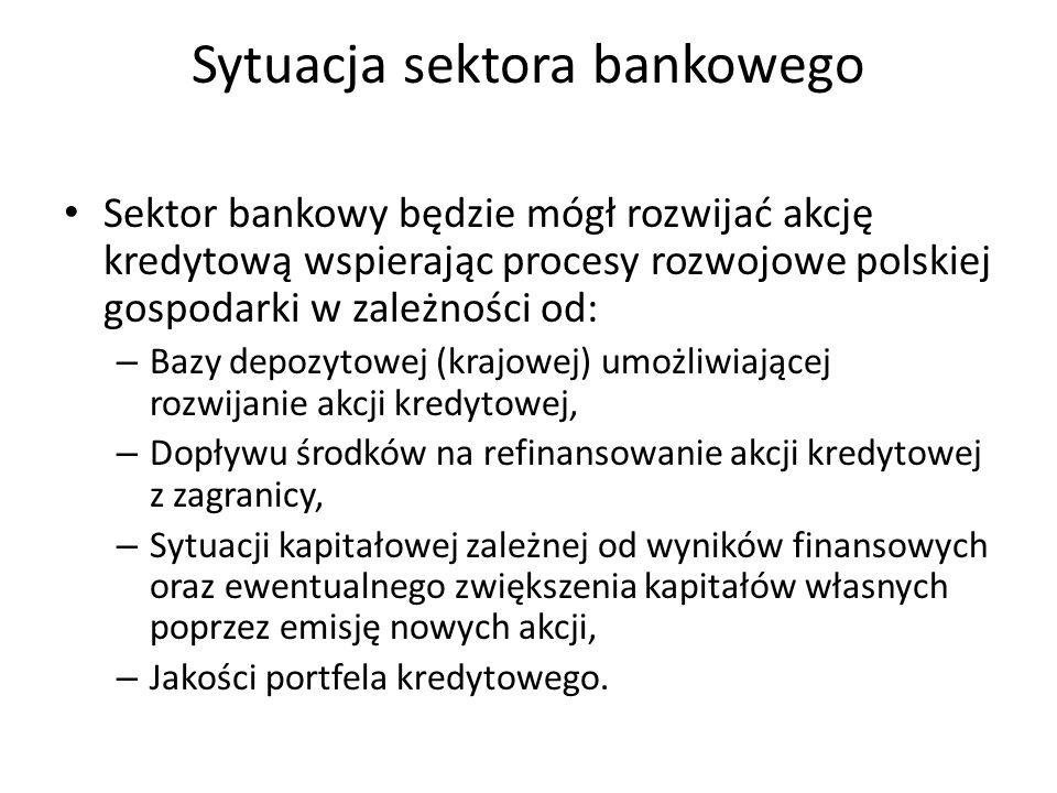 Sytuacja sektora bankowego