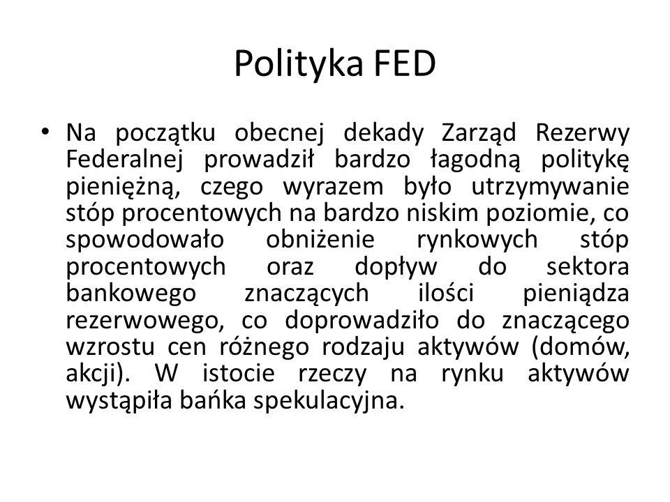 Polityka FED