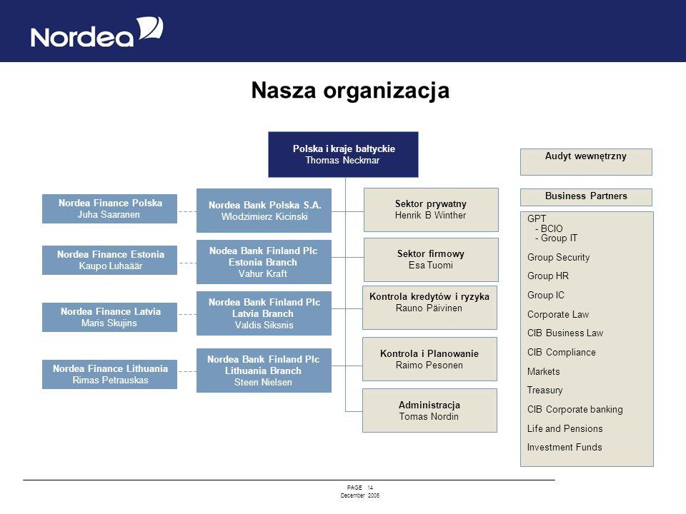 Nasza organizacja Polska i kraje bałtyckie Thomas Neckmar