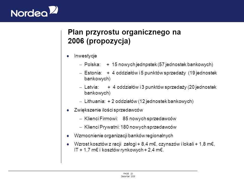 Plan przyrostu organicznego na 2006 (propozycja)