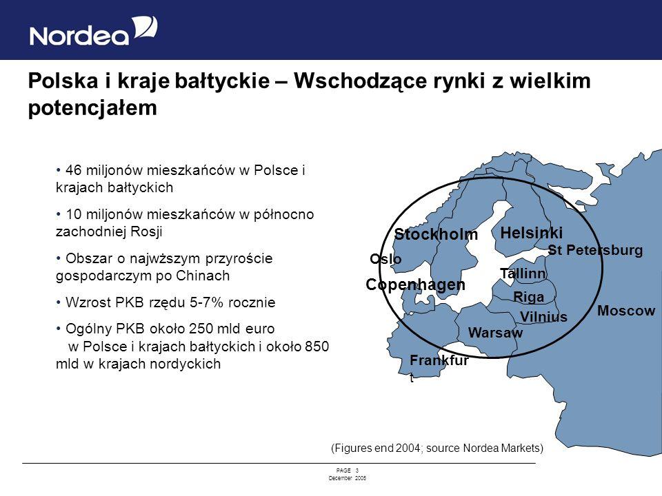 Polska i kraje bałtyckie – Wschodzące rynki z wielkim potencjałem