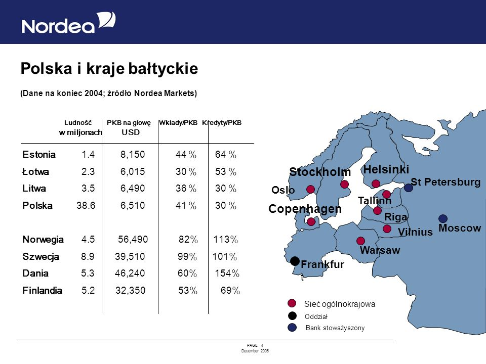 Polska i kraje bałtyckie