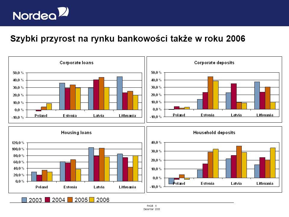 Szybki przyrost na rynku bankowości także w roku 2006