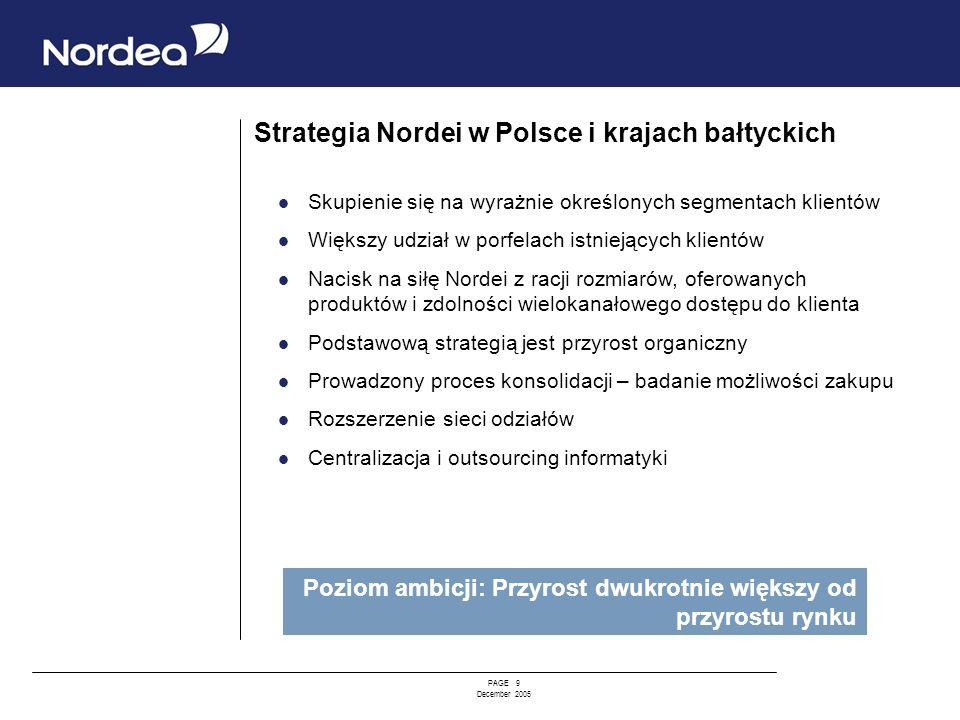 Strategia Nordei w Polsce i krajach bałtyckich