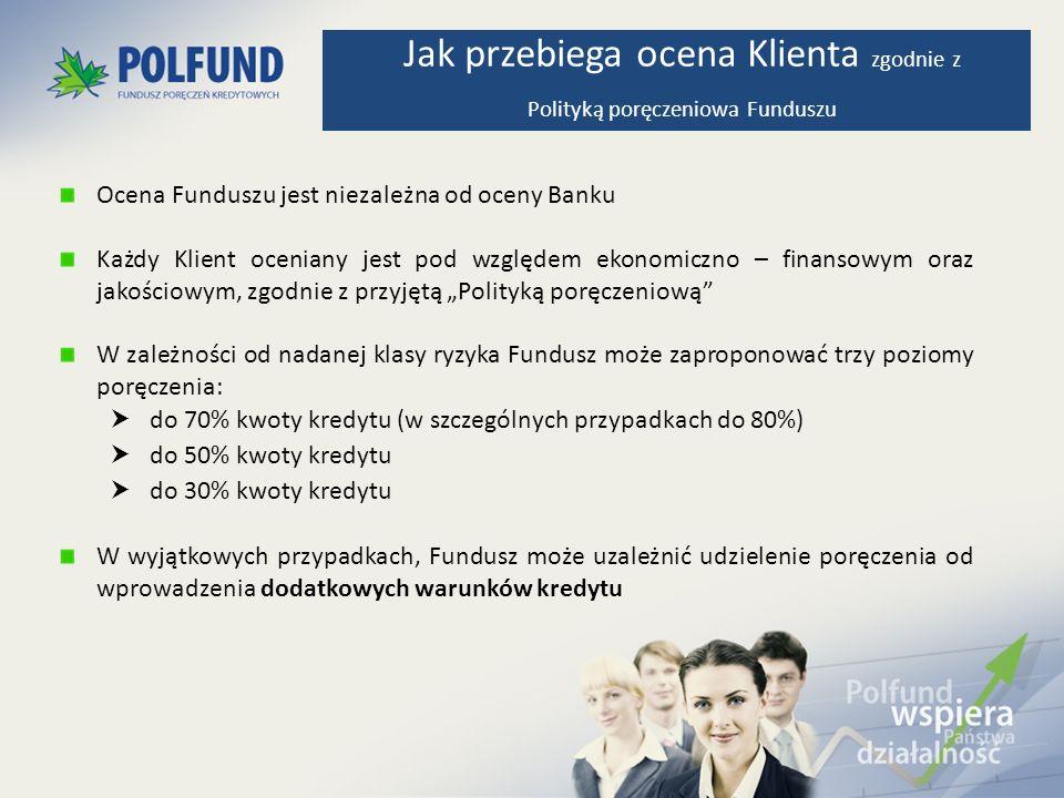 Jak przebiega ocena Klienta zgodnie z Polityką poręczeniowa Funduszu
