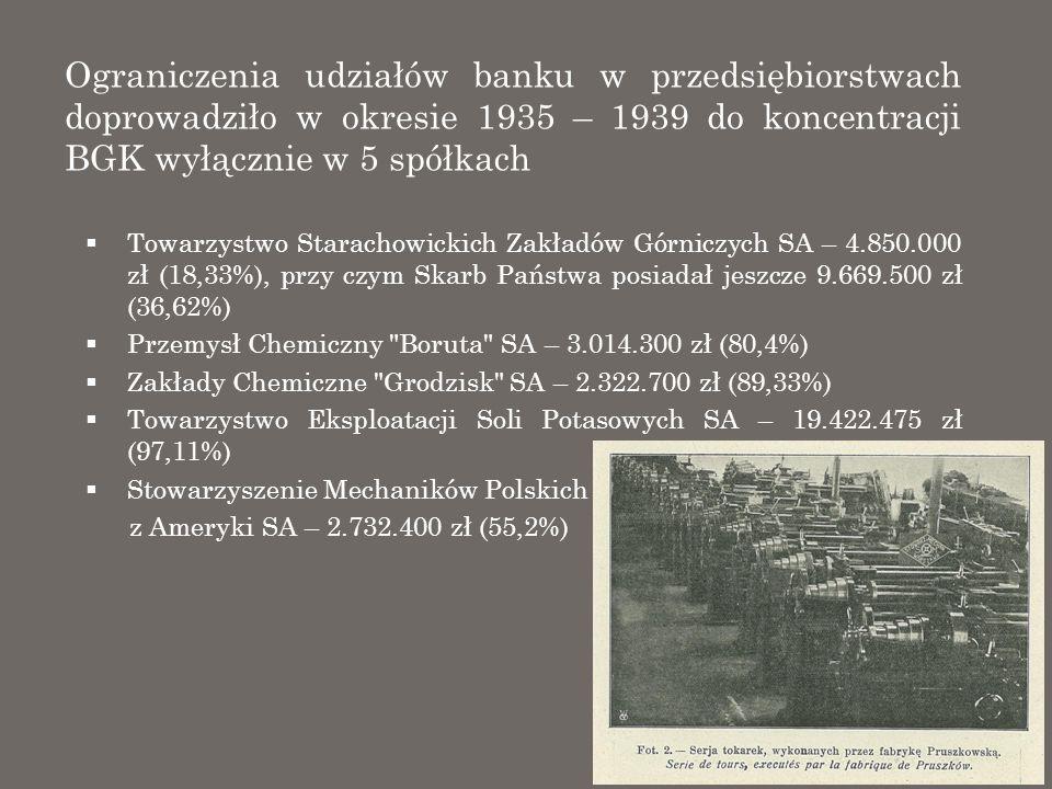 Ograniczenia udziałów banku w przedsiębiorstwach doprowadziło w okresie 1935 – 1939 do koncentracji BGK wyłącznie w 5 spółkach