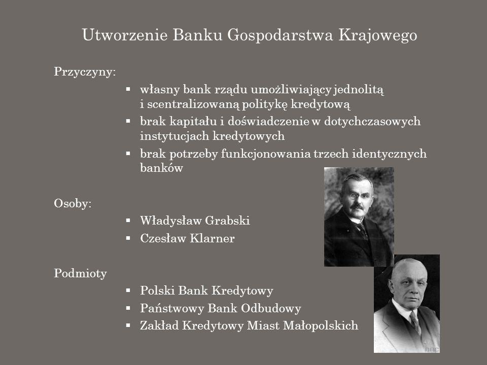 Utworzenie Banku Gospodarstwa Krajowego