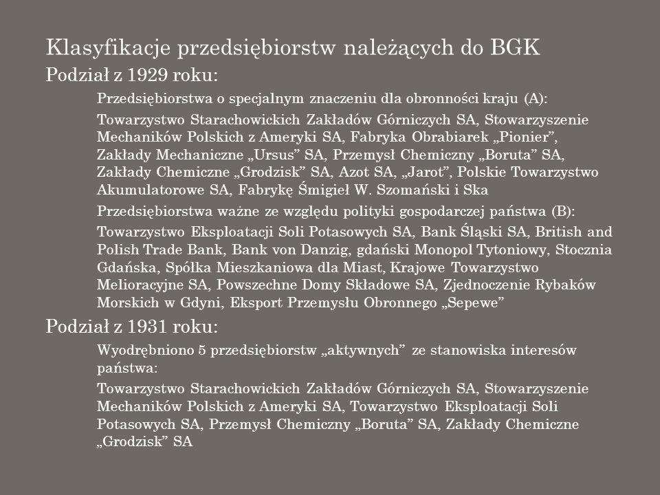 Klasyfikacje przedsiębiorstw należących do BGK