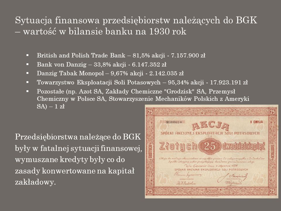 Sytuacja finansowa przedsiębiorstw należących do BGK – wartość w bilansie banku na 1930 rok