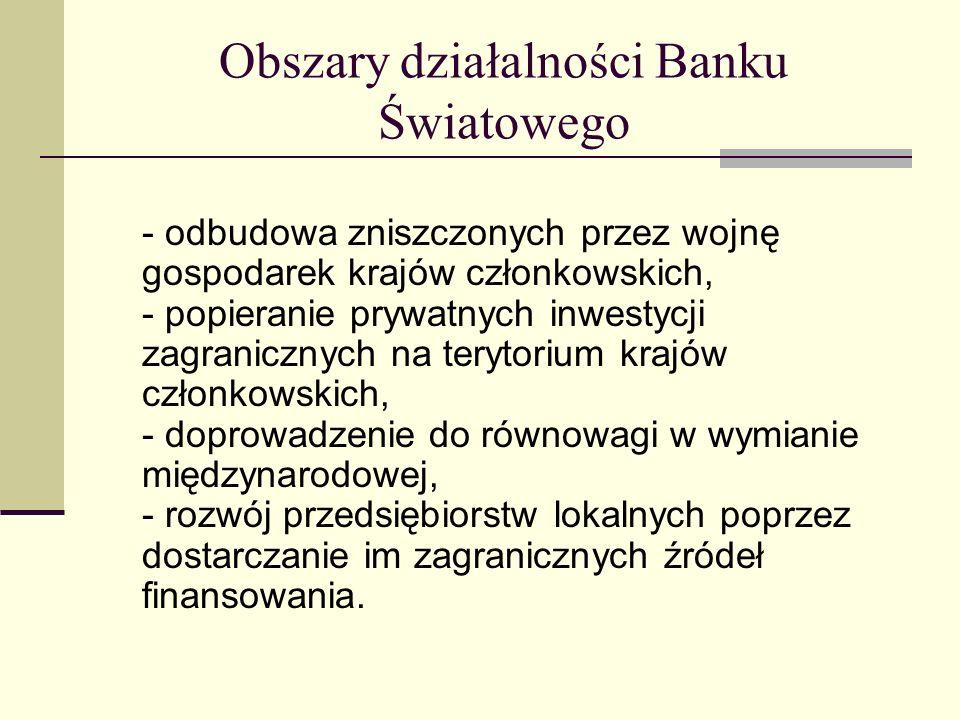 Obszary działalności Banku Światowego