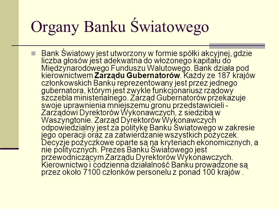 Organy Banku Światowego