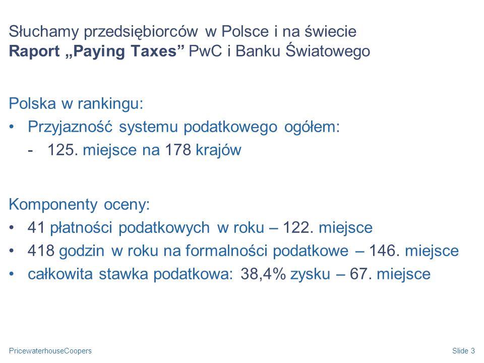 Przyjazność systemu podatkowego ogółem: 125. miejsce na 178 krajów