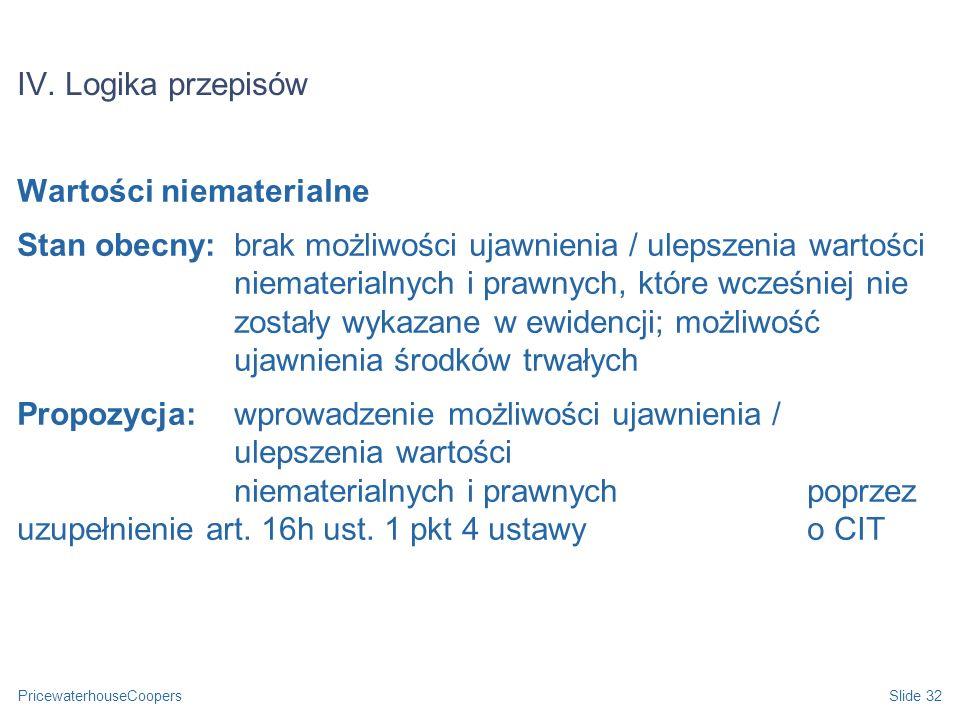 IV. Logika przepisów Wartości niematerialne.