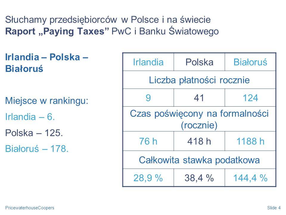 Irlandia – Polska – Białoruś