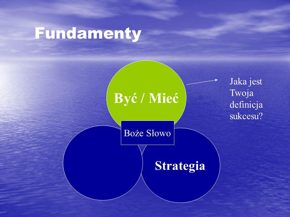 Fundamenty Być / Mieć Strategia Jaka jest Twoja definicja sukcesu