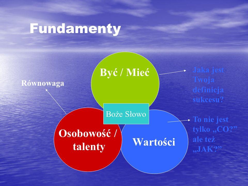 Fundamenty Być / Mieć Osobowość / Wartości talenty