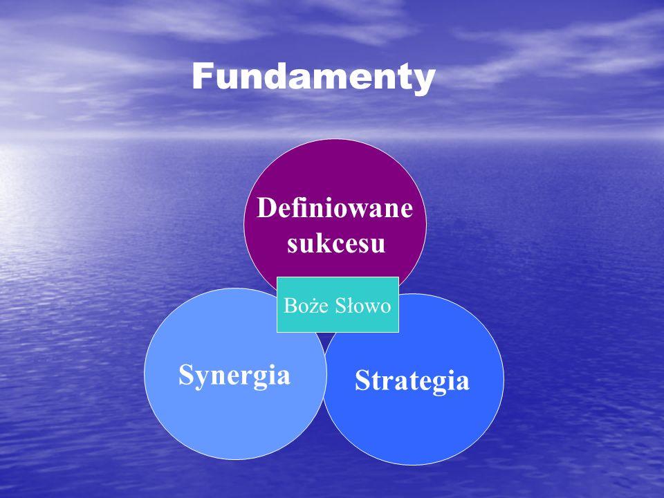 Fundamenty Definiowane sukcesu Boże Słowo Synergia Strategia