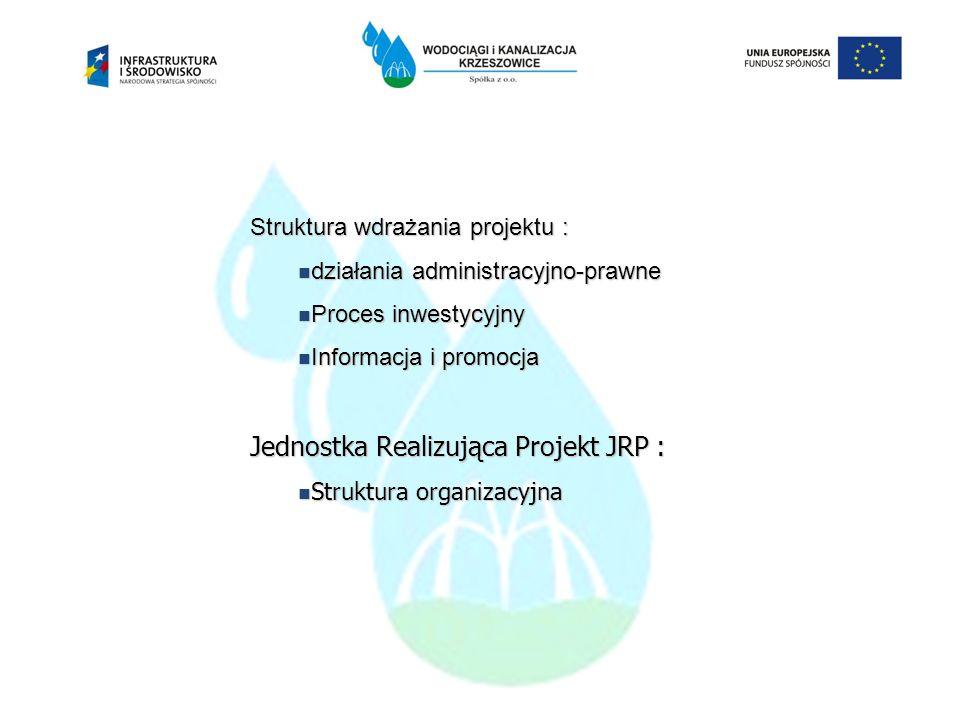 Jednostka Realizująca Projekt JRP :