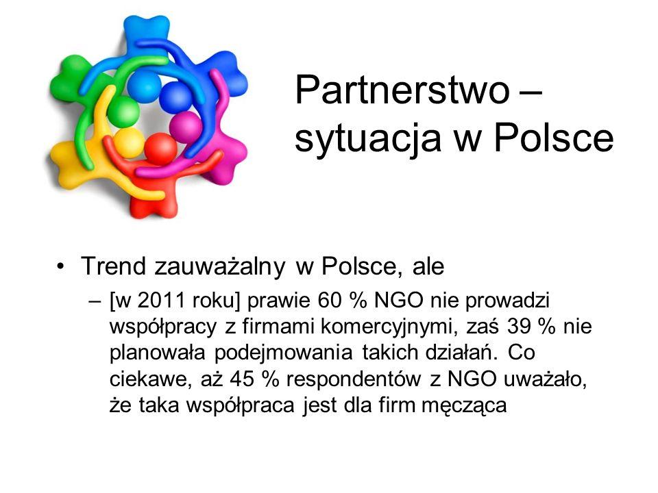 Partnerstwo – sytuacja w Polsce