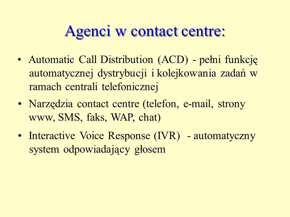 Agenci w contact centre:
