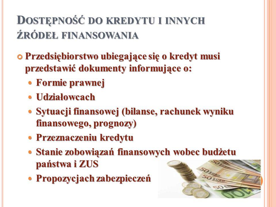 Dostępność do kredytu i innych źródeł finansowania