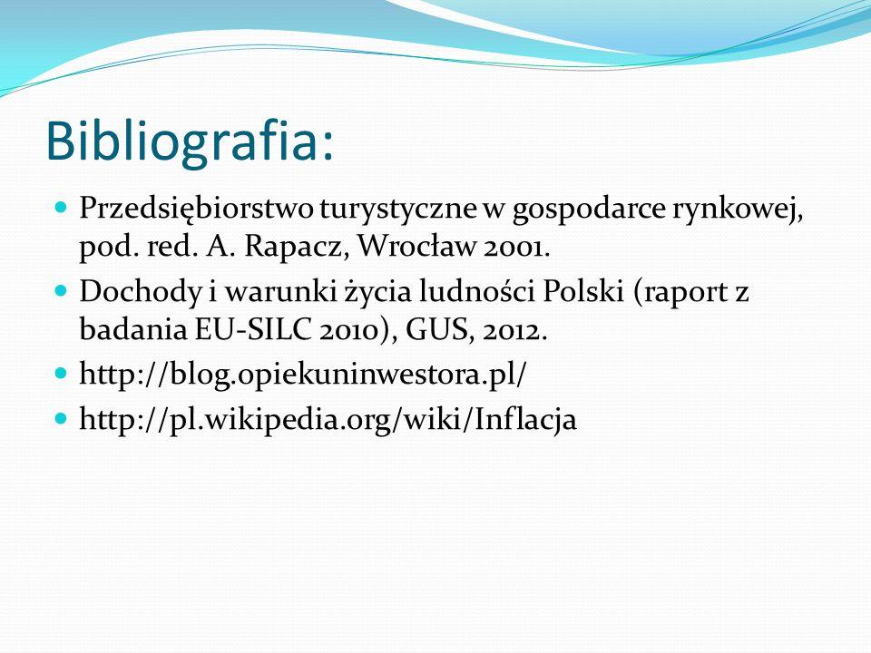 Bibliografia: Przedsiębiorstwo turystyczne w gospodarce rynkowej, pod. red. A. Rapacz, Wrocław 2001.