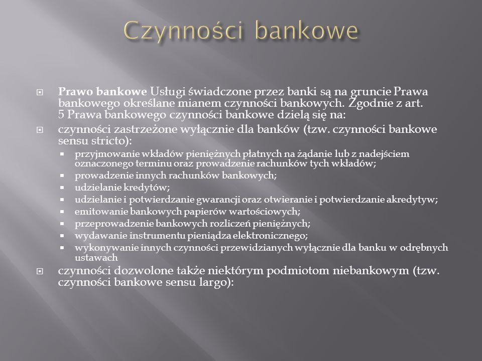 Czynności bankowe