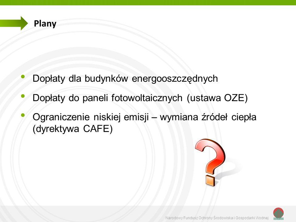 Plany Dopłaty dla budynków energooszczędnych. Dopłaty do paneli fotowoltaicznych (ustawa OZE)