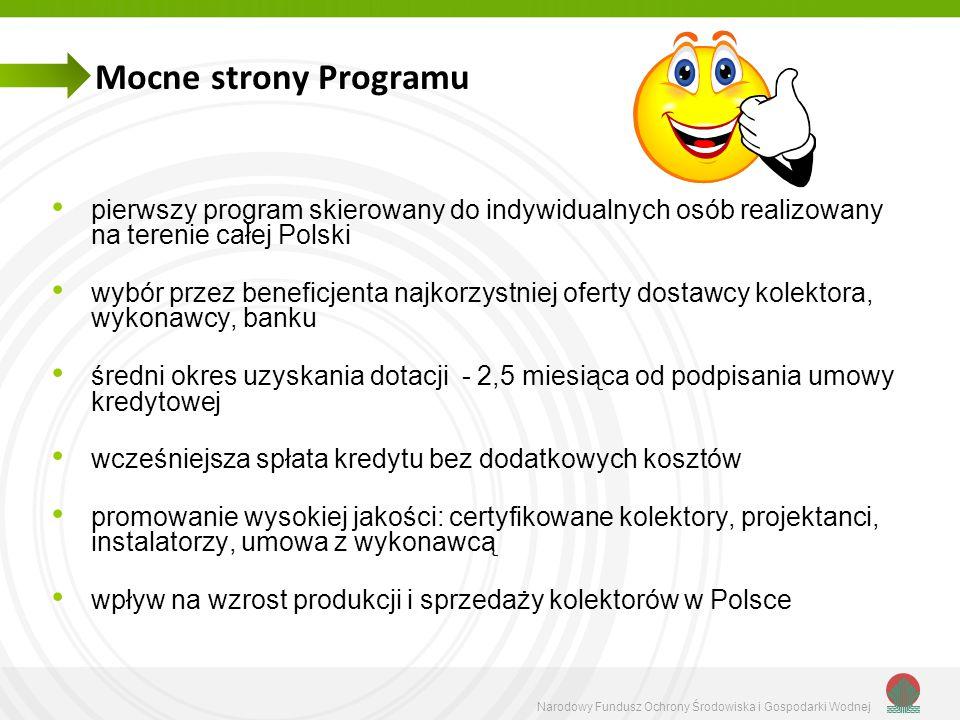 Mocne strony Programu pierwszy program skierowany do indywidualnych osób realizowany na terenie całej Polski.