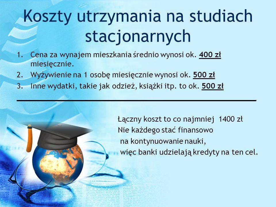 Koszty utrzymania na studiach stacjonarnych