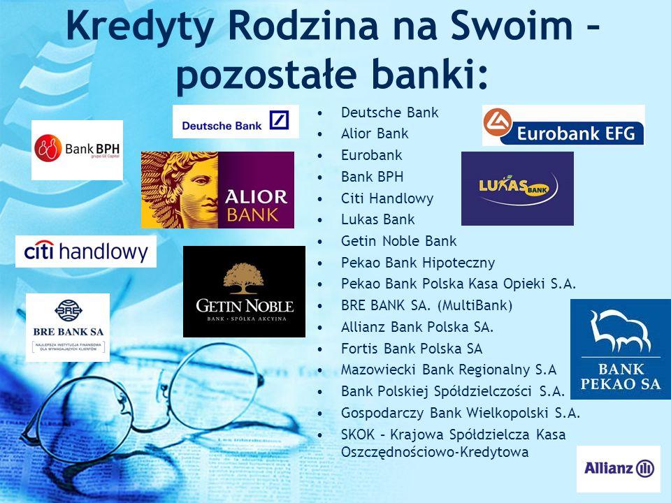 Kredyty Rodzina na Swoim – pozostałe banki: