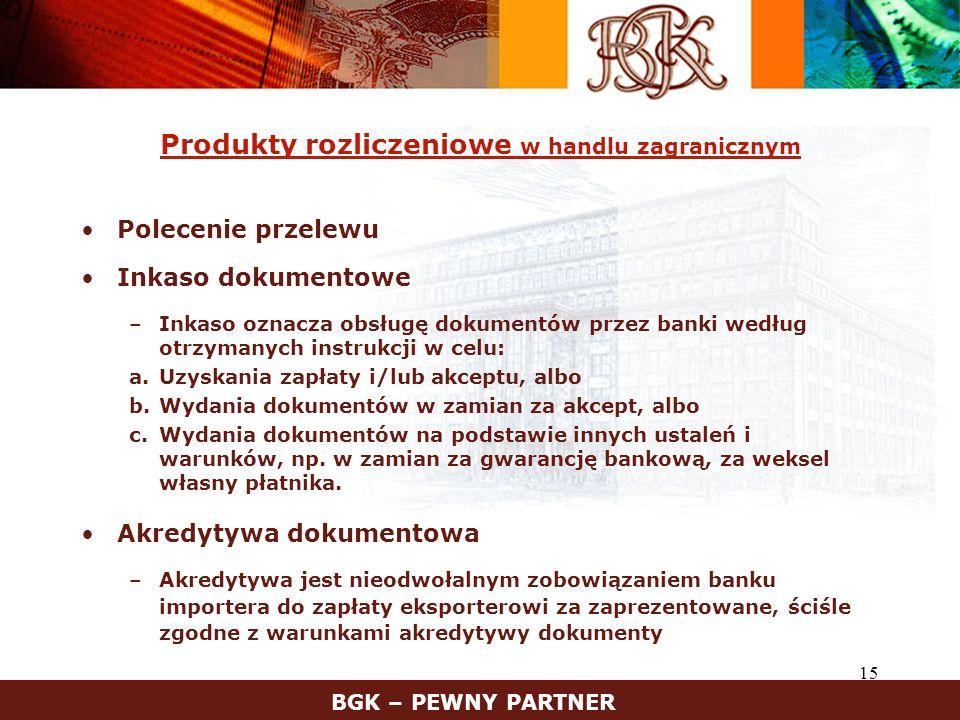 Produkty rozliczeniowe w handlu zagranicznym