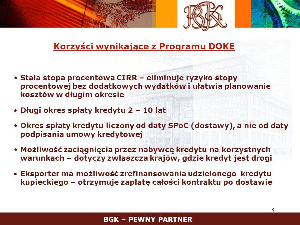 Korzyści wynikające z Programu DOKE