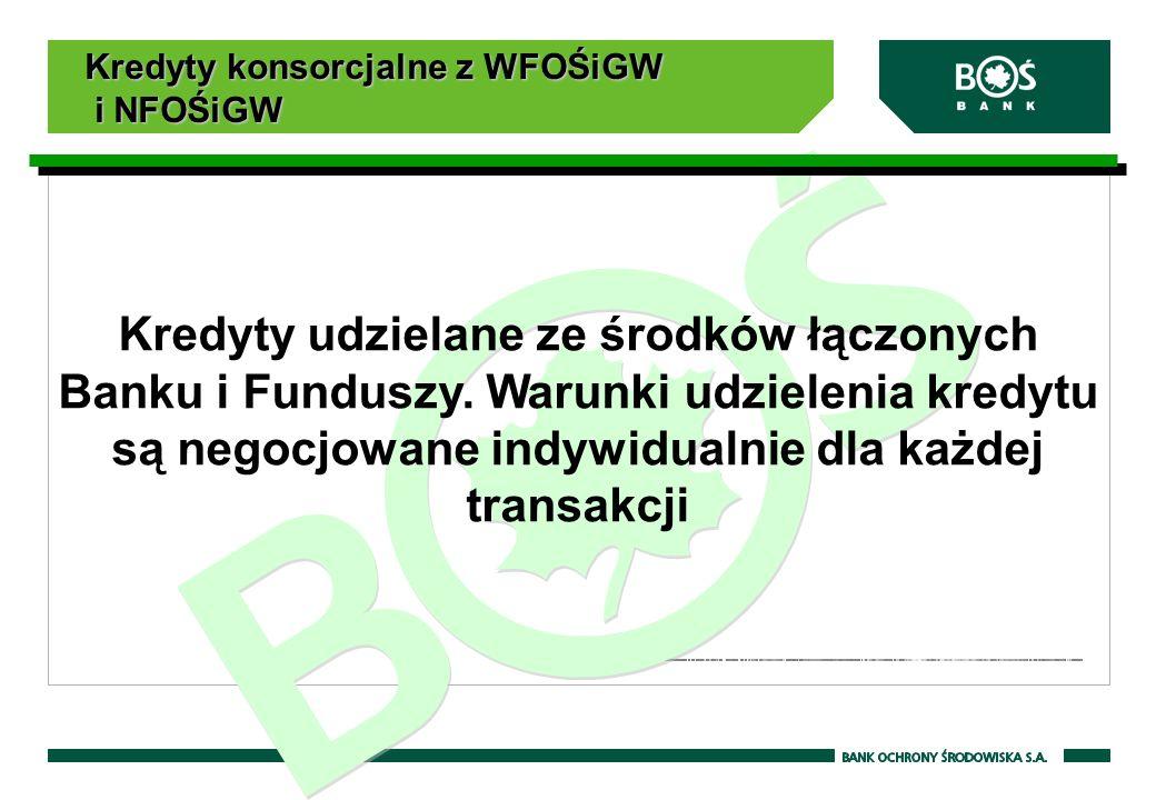 Kredyty konsorcjalne z WFOŚiGW