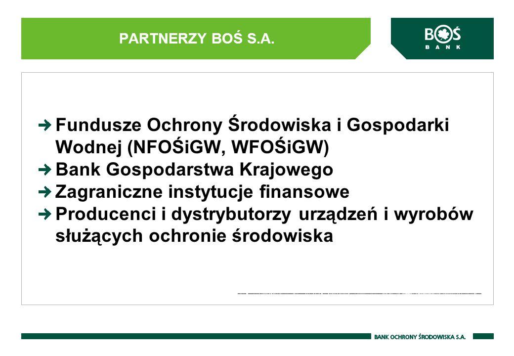 Fundusze Ochrony Środowiska i Gospodarki Wodnej (NFOŚiGW, WFOŚiGW)