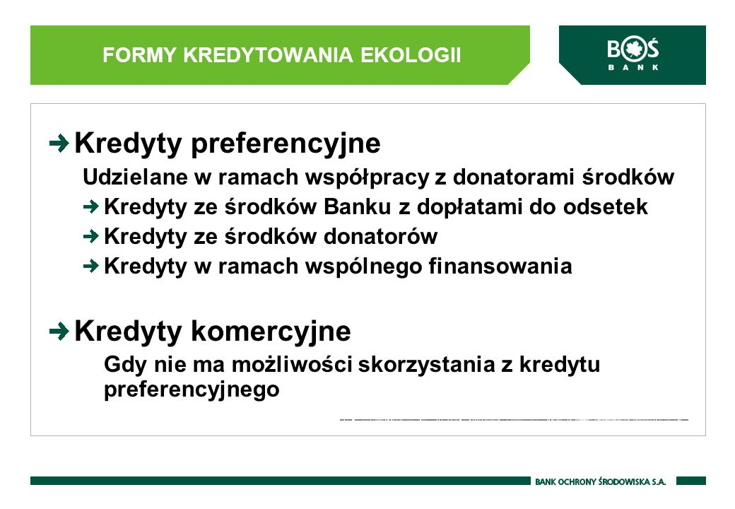FORMY KREDYTOWANIA EKOLOGII