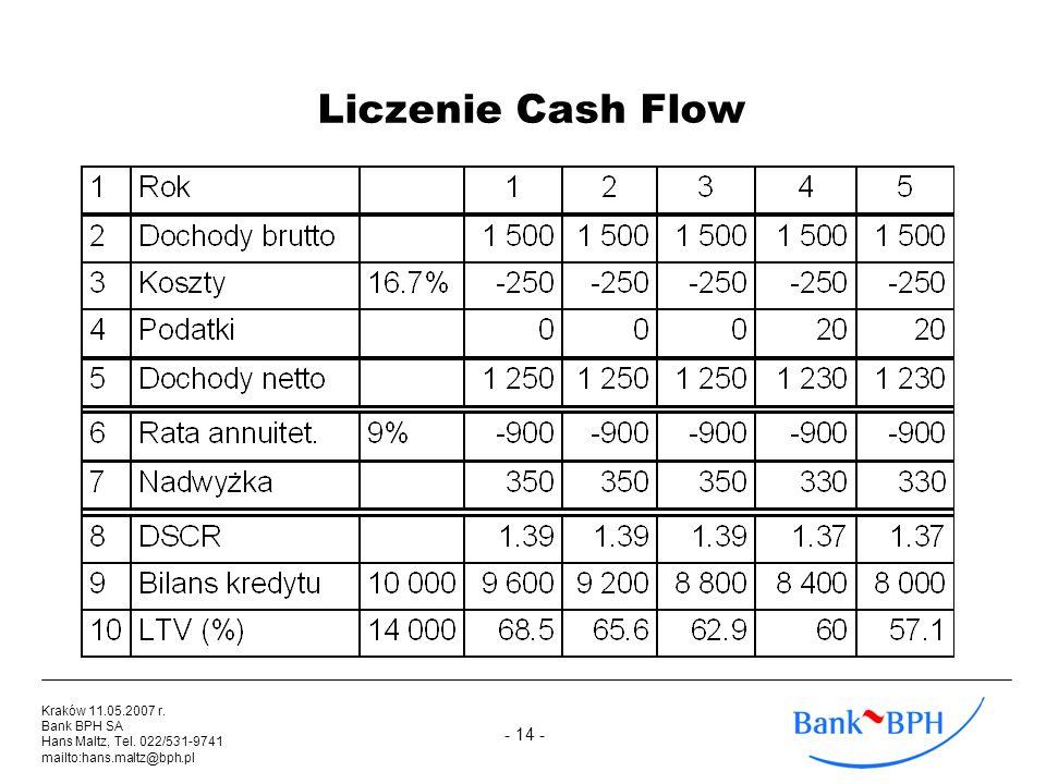 Liczenie Cash Flow
